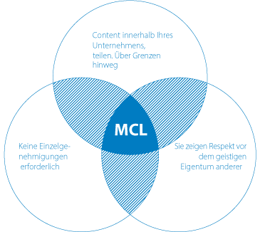 MCL_graphic_German_02